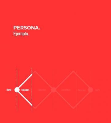 Persona. Ejemplo