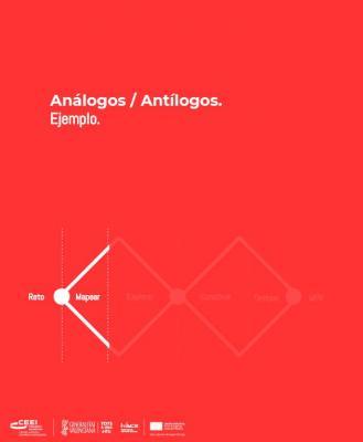 analogos y antílogos