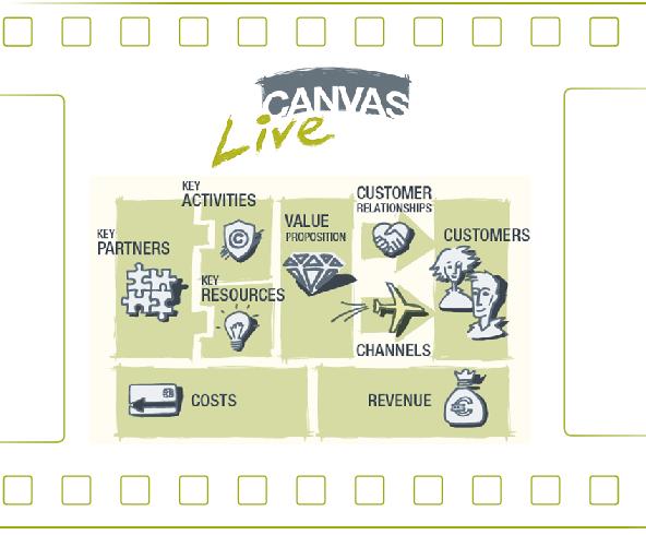 Aplicación del Model Canvas para modelizar tu negocio