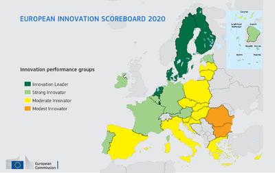 Cuadro europeo de indicadores de la innovación 2020