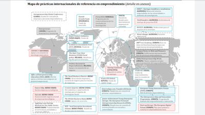 mapa actividades apoyo emprendimiento